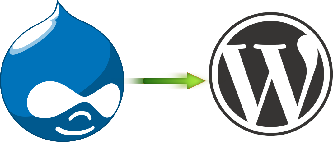 Drupal to WordPress Conversion