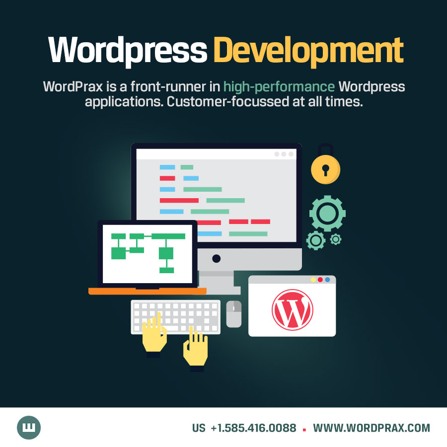 WordPress Website Development Services